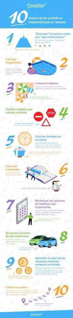 Diez maneras de practicar matemáticas en verano sin estudiar, según Smartick